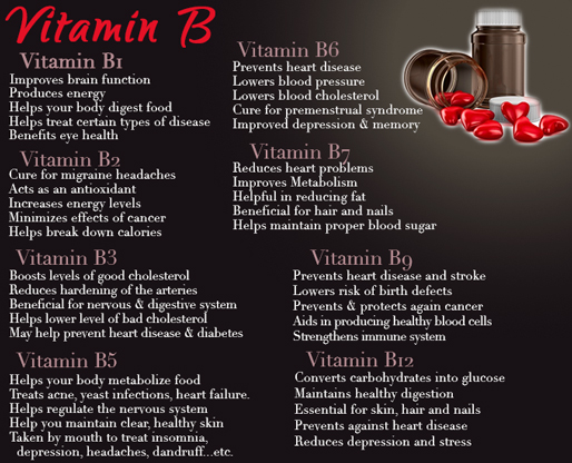 Vitamin B Deficiency Causing Your Anxiety B Proactive